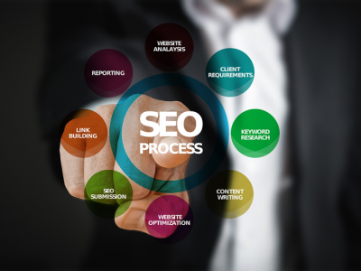E-Marketing Diploma and SEO Science