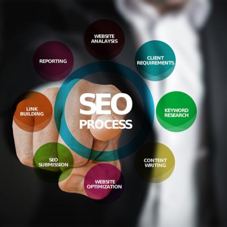 E-Marketing Diploma and SEO Science
